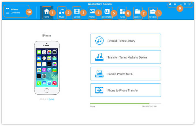 best iPhone data transfer software